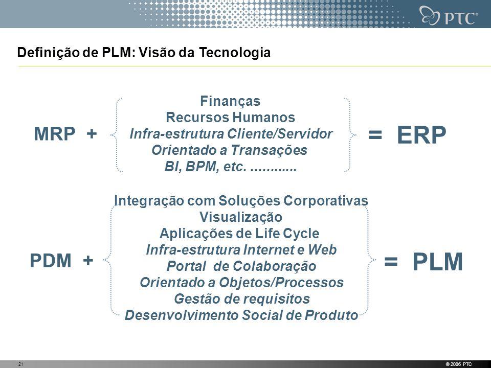 © 2006 PTC21 = ERP MRP + Finanças Recursos Humanos Infra-estrutura Cliente/Servidor Orientado a Transações BI, BPM, etc............. PDM + Integração