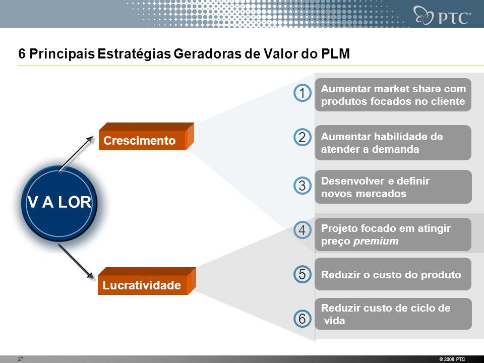 6 Principais Estratégias Geradoras de Valor do PLM © 2008 PTC27 V A LOR Crescimento Lucratividade Aumentar market share com produtos focados no client
