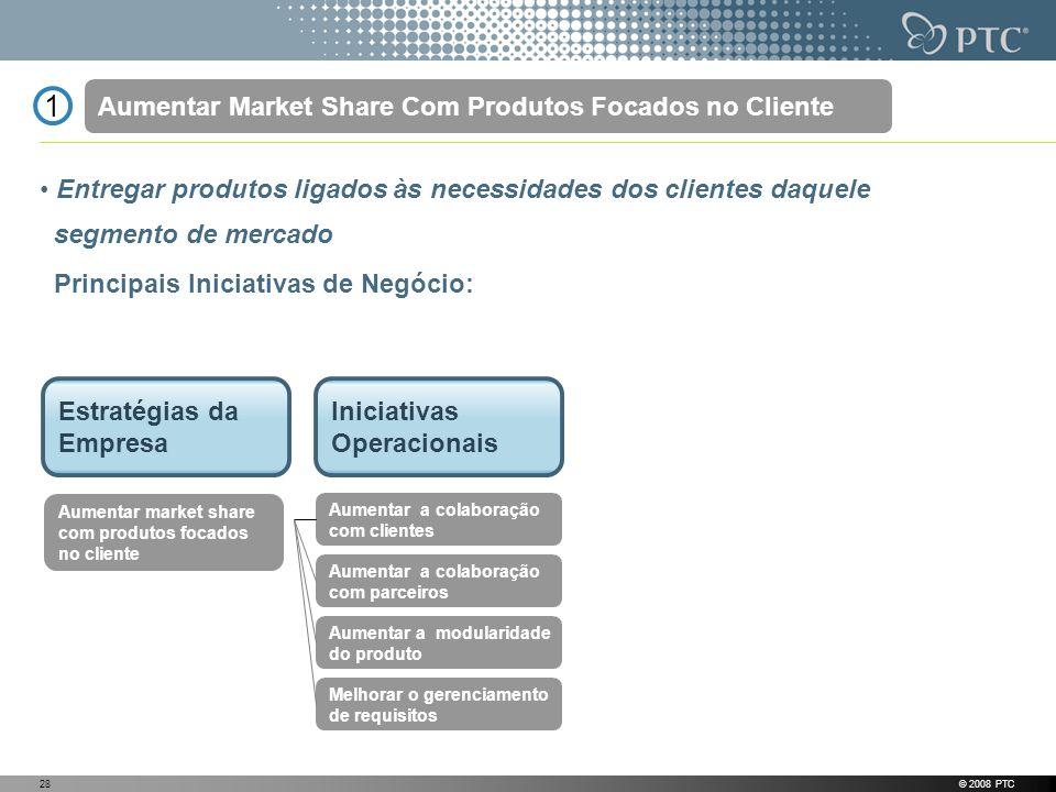 Entregar produtos ligados às necessidades dos clientes daquele segmento de mercado Principais Iniciativas de Negócio: © 2008 PTC28 1 Iniciativas Opera