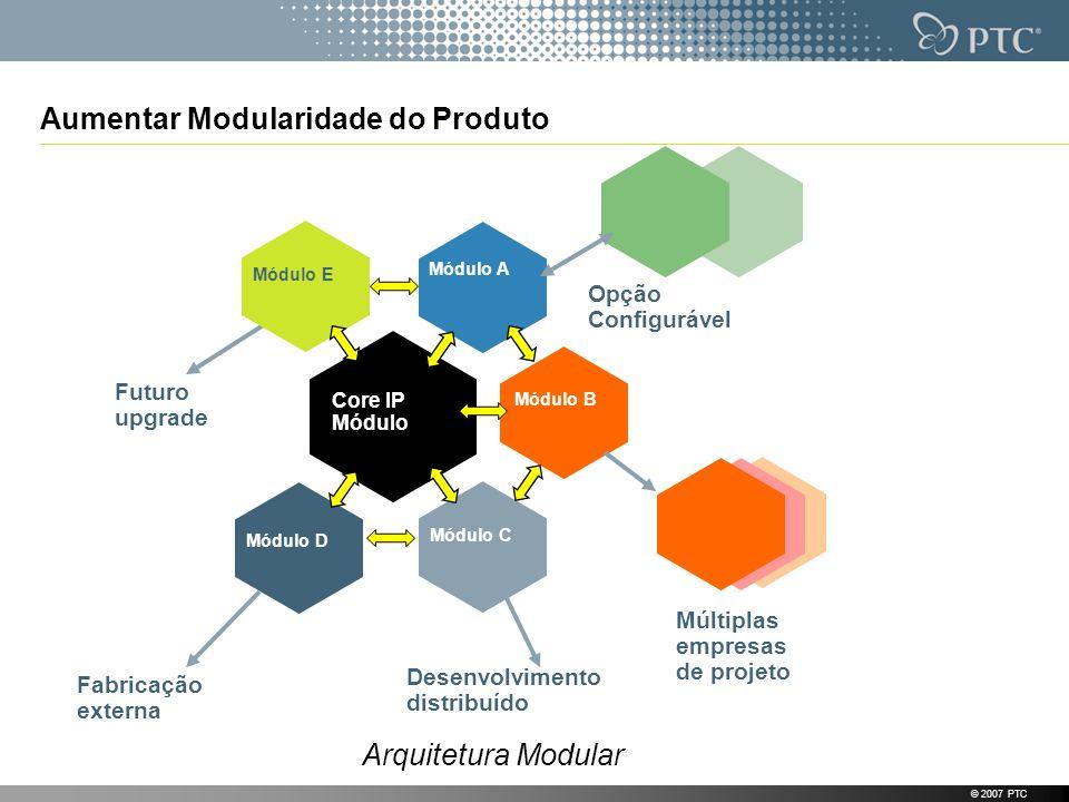 © 2007 PTC Aumentar Modularidade do Produto Fabricação externa Futuro upgrade Arquitetura Modular Múltiplas empresas de projeto Desenvolvimento distri