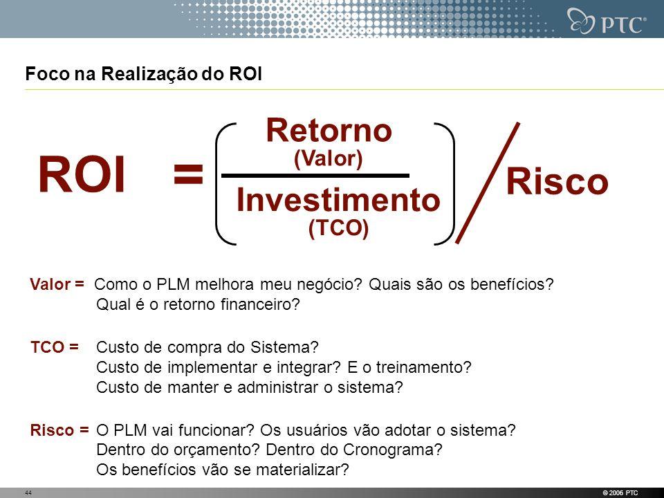 © 2006 PTC44 Foco na Realização do ROI ROI = Retorno (Valor) Investimento (TCO) Risco Valor = Como o PLM melhora meu negócio? Quais são os benefícios?