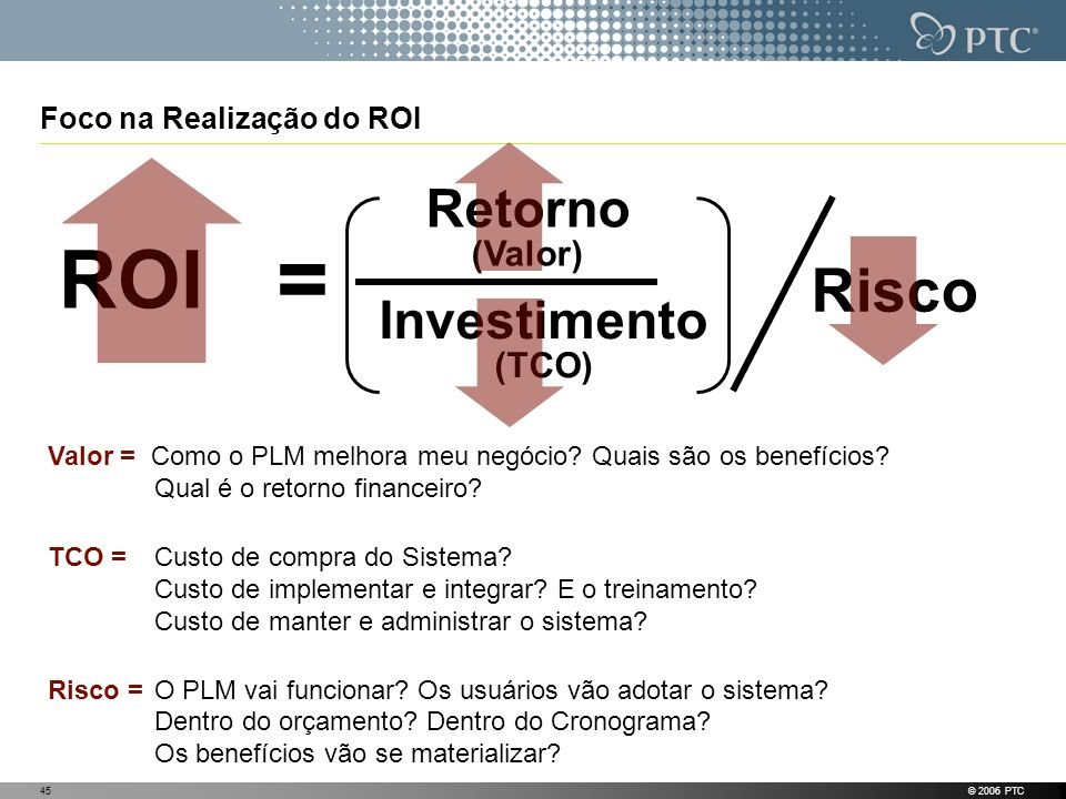 © 2006 PTC45 Foco na Realização do ROI ROI = Retorno (Valor) Investimento (TCO) Risco Valor = Como o PLM melhora meu negócio? Quais são os benefícios?