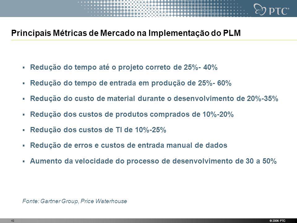 © 2006 PTC48 Principais Métricas de Mercado na Implementação do PLM Redução do tempo até o projeto correto de 25%- 40% Redução do tempo de entrada em