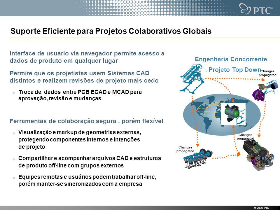 © 2006 PTC Changes propagated Engenharia Concorrente & Projeto Top Down Changes propagated Suporte Eficiente para Projetos Colaborativos Globais Inter