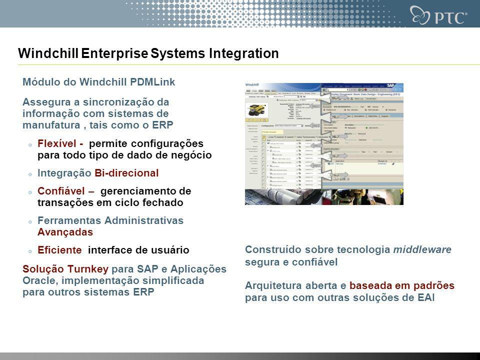 Windchill Enterprise Systems Integration Módulo do Windchill PDMLink Assegura a sincronização da informação com sistemas de manufatura, tais como o ER