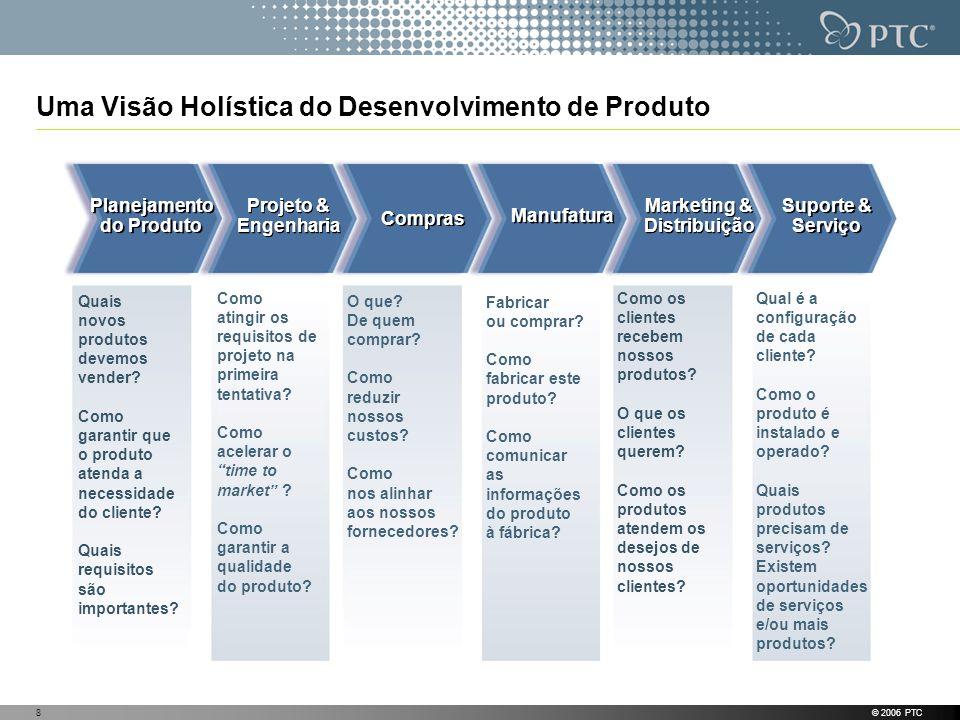 © 2006 PTC9 Gerenciamento de Fornecedores e Componentes Desenvolvimento Produção Planejamento ConceitoSuporte Validação Normas Regulatórias Gerenciamento de Portfolio Gerenciamento da Qualidade Gerenciamento de Programas Lançamento de Produto Captura e Gerenciamento de Requisitos Publicação de Material de Marketing do Produto Resposta a Propostas Desenvolvimento do Conceito Projeto de Sistemas Projeto Detalhado Opções de Projeto Verificação e Validação Tercerização de Projeto Gerenciamento de Mudanças e Configuração Compras Publicações Técnicas Gerenciamento de Equipamentos Gerenciamento de Serviços Análises de Performance Lay-out de Fábrica e Projeto de Ferramental Gerenciamento de Processos de Manufatura Terceirização de Manufatura Executivos Vendas & Mktg Engenharia Compras Manufatura Serviços