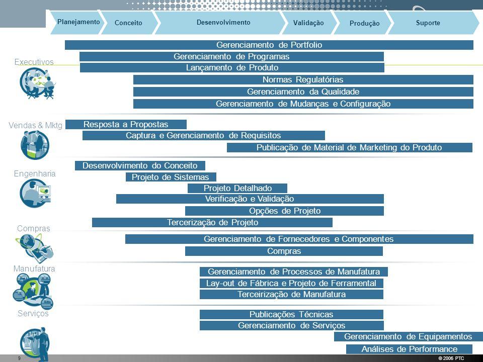 © 2006 PTC9 Gerenciamento de Fornecedores e Componentes Desenvolvimento Produção Planejamento ConceitoSuporte Validação Normas Regulatórias Gerenciame