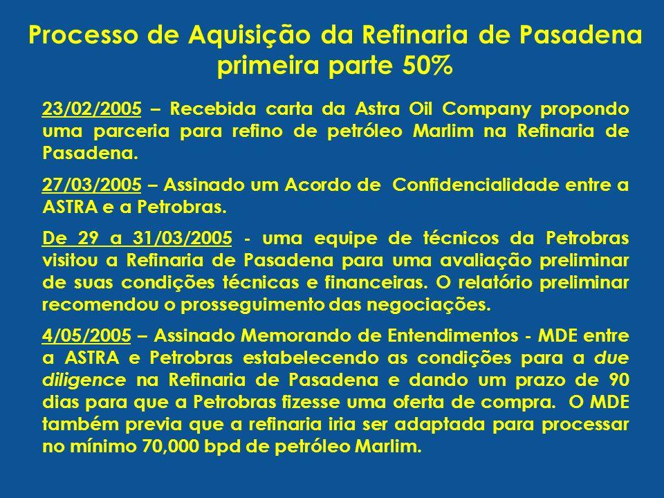 23/02/2005 – Recebida carta da Astra Oil Company propondo uma parceria para refino de petróleo Marlim na Refinaria de Pasadena. 27/03/2005 – Assinado