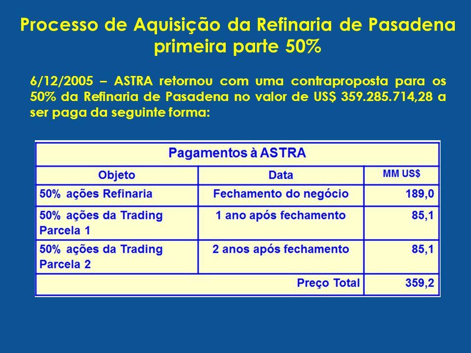 6/12/2005 – ASTRA retornou com uma contraproposta para os 50% da Refinaria de Pasadena no valor de US$ 359.285.714,28 a ser paga da seguinte forma: Processo de Aquisição da Refinaria de Pasadena primeira parte 50%
