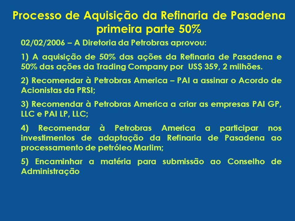 02/02/2006 – A Diretoria da Petrobras aprovou: 1) A aquisição de 50% das ações da Refinaria de Pasadena e 50% das ações da Trading Company por US$ 359, 2 milhões.