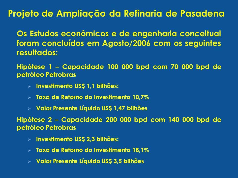 Projeto de Ampliação da Refinaria de Pasadena Os Estudos econômicos e de engenharia conceitual foram concluídos em Agosto/2006 com os seguintes result