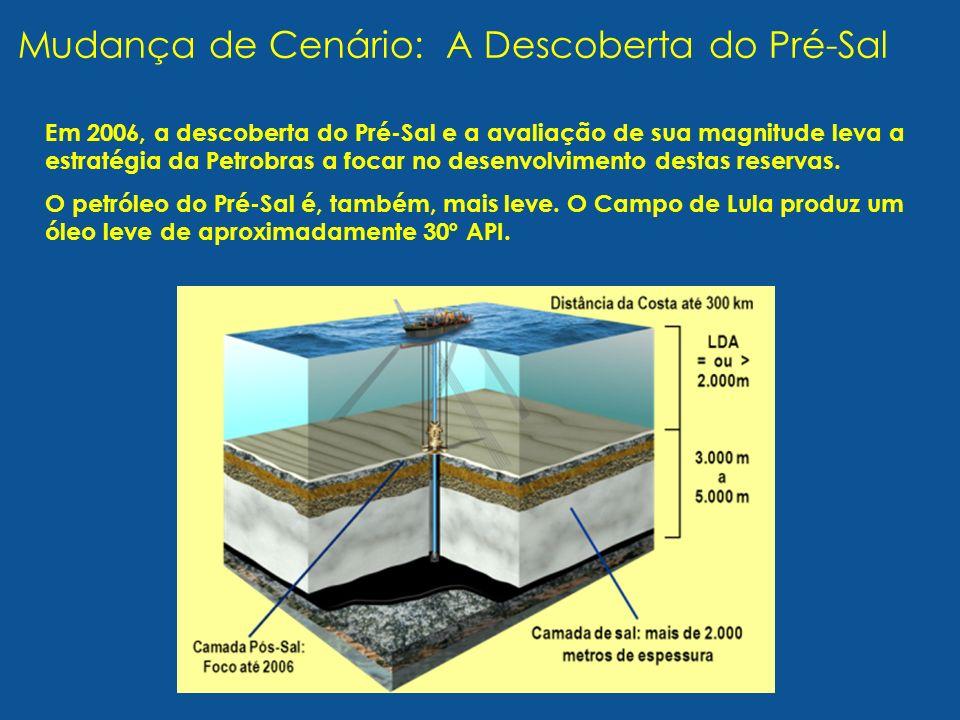 Mudança de Cenário: A Descoberta do Pré-Sal Em 2006, a descoberta do Pré-Sal e a avaliação de sua magnitude leva a estratégia da Petrobras a focar no