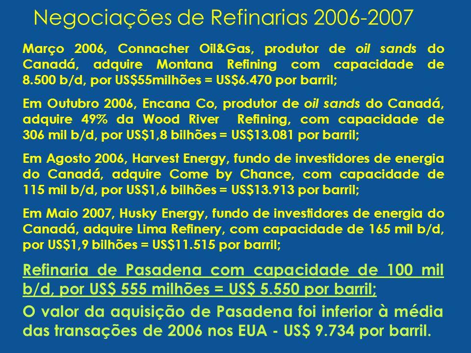 Negociações de Refinarias 2006-2007 Março 2006, Connacher Oil&Gas, produtor de oil sands do Canadá, adquire Montana Refining com capacidade de 8.500 b/d, por US$55milhões = US$6.470 por barril; Em Outubro 2006, Encana Co, produtor de oil sands do Canadá, adquire 49% da Wood River Refining, com capacidade de 306 mil b/d, por US$1,8 bilhões = US$13.081 por barril; Em Agosto 2006, Harvest Energy, fundo de investidores de energia do Canadá, adquire Come by Chance, com capacidade de 115 mil b/d, por US$1,6 bilhões = US$13.913 por barril; Em Maio 2007, Husky Energy, fundo de investidores de energia do Canadá, adquire Lima Refinery, com capacidade de 165 mil b/d, por US$1,9 bilhões = US$11.515 por barril; Refinaria de Pasadena com capacidade de 100 mil b/d, por US$ 555 milhões = US$ 5.550 por barril; O valor da aquisição de Pasadena foi inferior à média das transações de 2006 nos EUA - US$ 9.734 por barril.