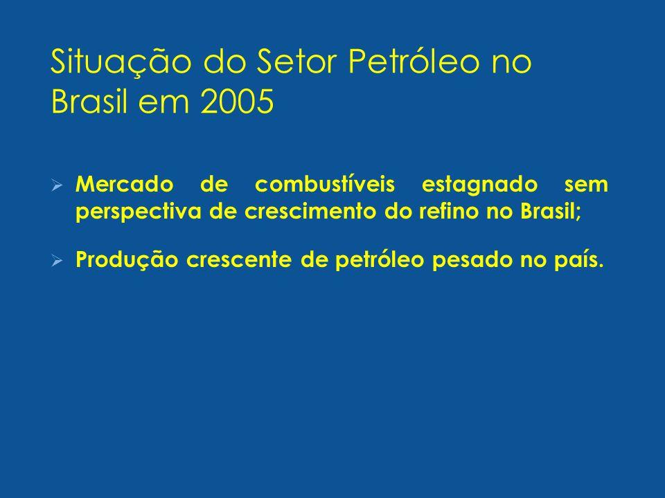 Situação do Setor Petróleo no Brasil em 2005 Mercado de combustíveis estagnado sem perspectiva de crescimento do refino no Brasil; Produção crescente de petróleo pesado no país.