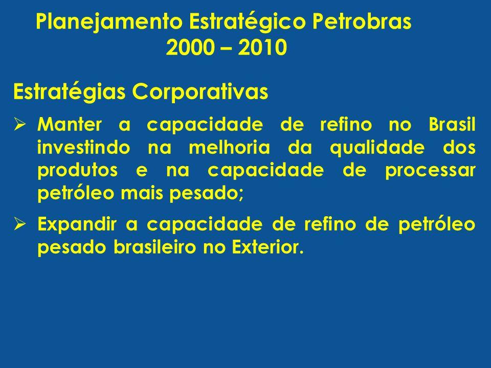 Planejamento Estratégico Petrobras 2000 – 2010 Estratégias Corporativas Manter a capacidade de refino no Brasil investindo na melhoria da qualidade do