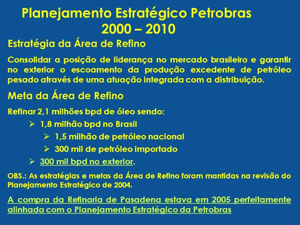 Planejamento Estratégico Petrobras 2000 – 2010 Estratégia da Área de Refino Consolidar a posição de liderança no mercado brasileiro e garantir no exte