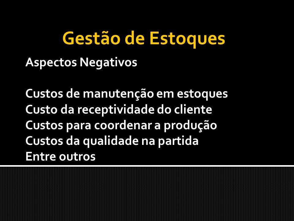 Gestão de Estoques Aspectos Negativos Custos de manutenção em estoques Custo da receptividade do cliente Custos para coordenar a produção Custos da qu