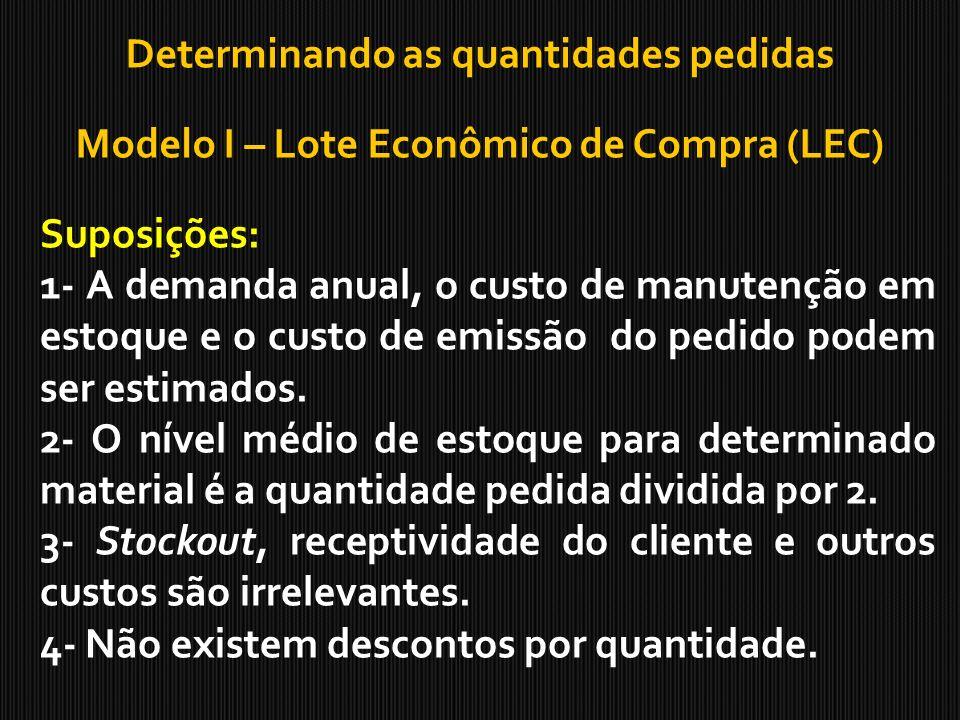 Determinando as quantidades pedidas Modelo I – Lote Econômico de Compra (LEC) Suposições: 1- A demanda anual, o custo de manutenção em estoque e o cus