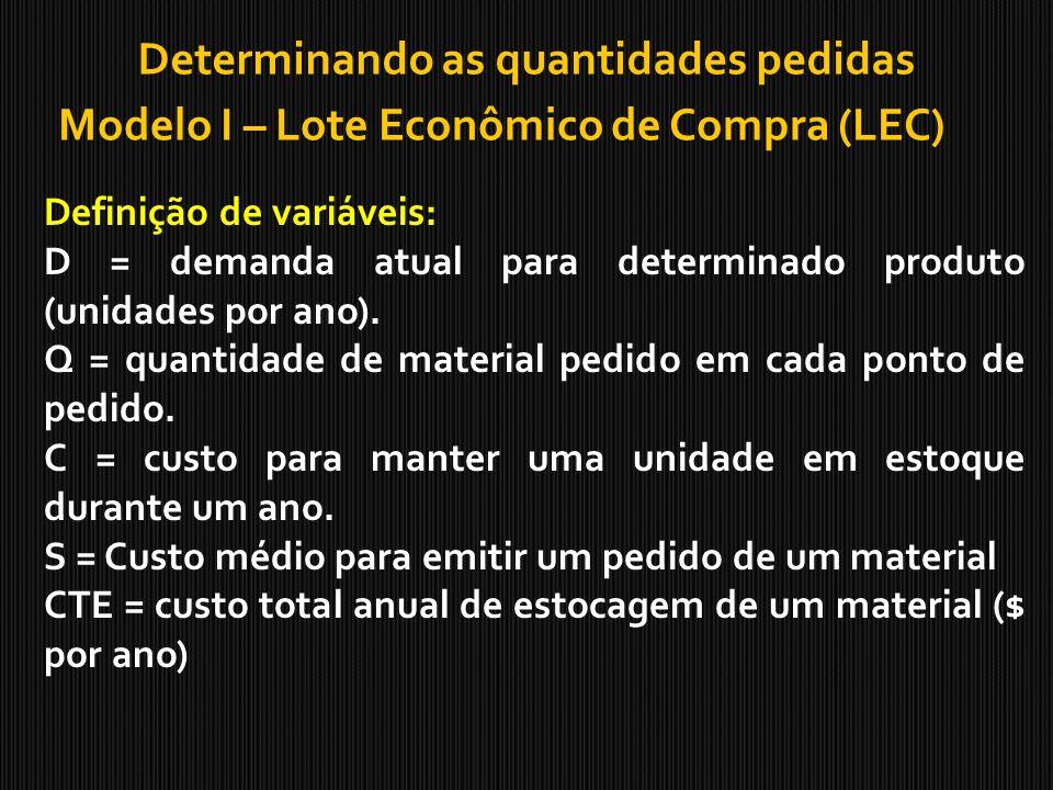 Determinando as quantidades pedidas Modelo I – Lote Econômico de Compra (LEC) Definição de variáveis: D = demanda atual para determinado produto (unid