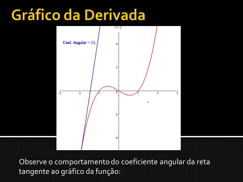 Observe o comportamento do coeficiente angular da reta tangente ao gráfico da função: