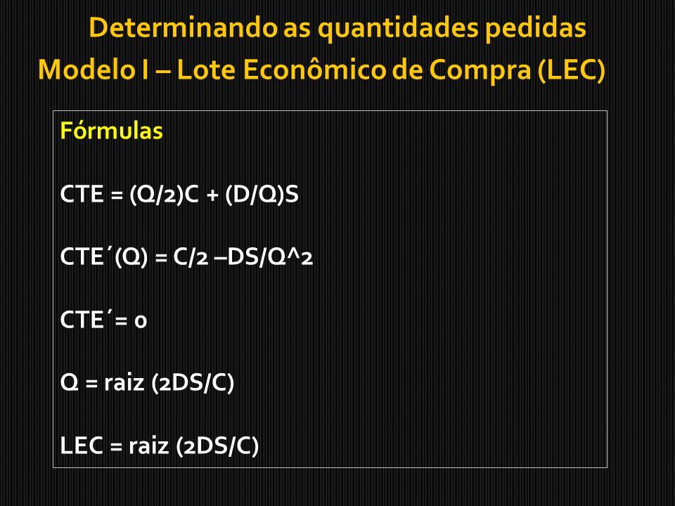 Determinando as quantidades pedidas Modelo I – Lote Econômico de Compra (LEC) Fórmulas CTE = (Q/2)C + (D/Q)S CTE´(Q) = C/2 –DS/Q^2 CTE´= 0 Q = raiz (2