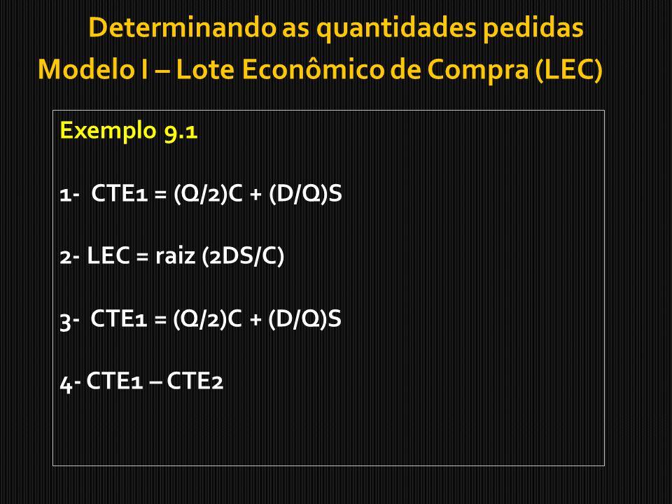 Determinando as quantidades pedidas Modelo I – Lote Econômico de Compra (LEC) Exemplo 9.1 1- CTE1 = (Q/2)C + (D/Q)S 2- LEC = raiz (2DS/C) 3- CTE1 = (Q