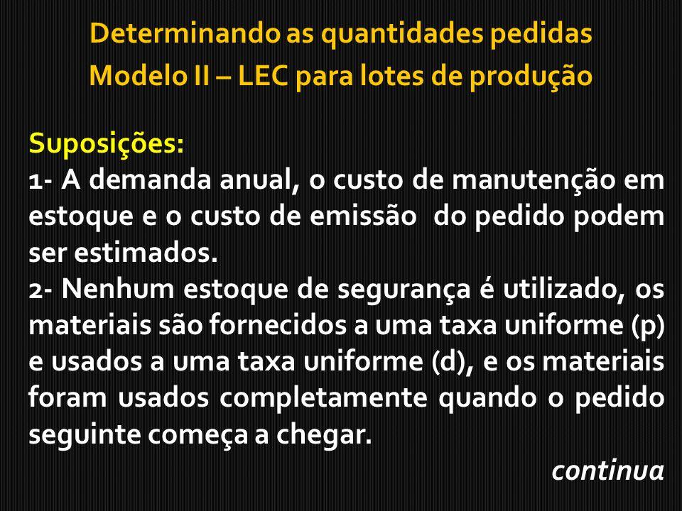 Determinando as quantidades pedidas Modelo II – LEC para lotes de produção Suposições: 1- A demanda anual, o custo de manutenção em estoque e o custo