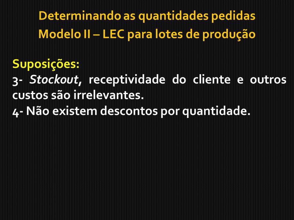 Determinando as quantidades pedidas Modelo II – LEC para lotes de produção Suposições: 3- Stockout, receptividade do cliente e outros custos são irrel