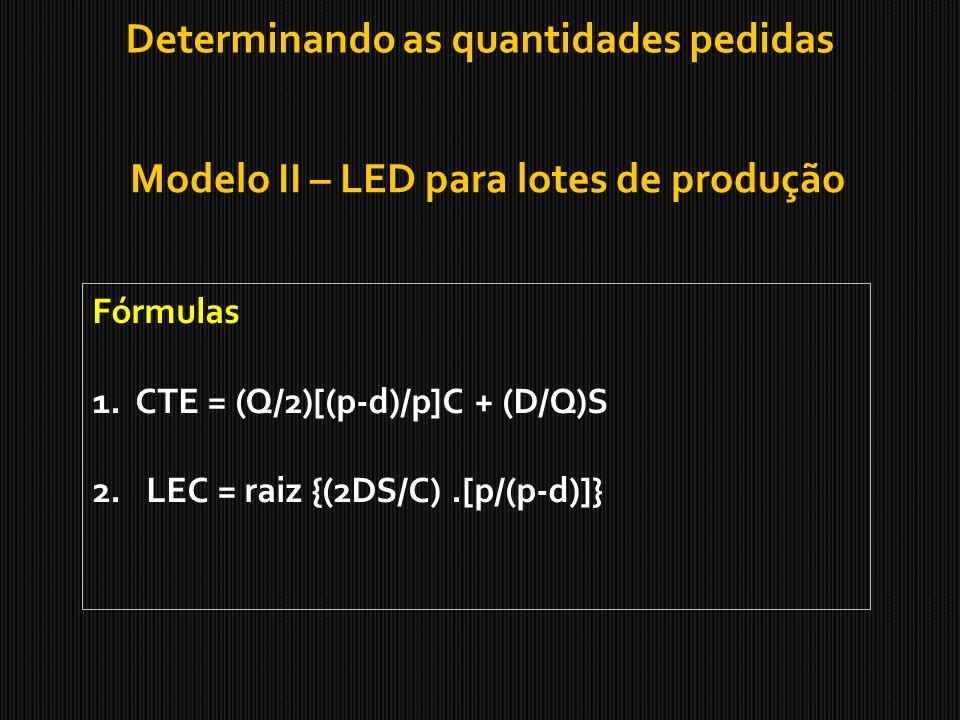 Determinando as quantidades pedidas Modelo II – LED para lotes de produção Fórmulas 1. CTE = (Q/2)[(p-d)/p]C + (D/Q)S 2.LEC = raiz {(2DS/C).[p/(p-d)]}