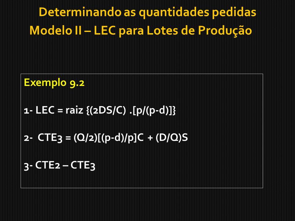 Determinando as quantidades pedidas Modelo II – LEC para Lotes de Produção Exemplo 9.2 1- LEC = raiz {(2DS/C).[p/(p-d)]} 2- CTE3 = (Q/2)[(p-d)/p]C + (
