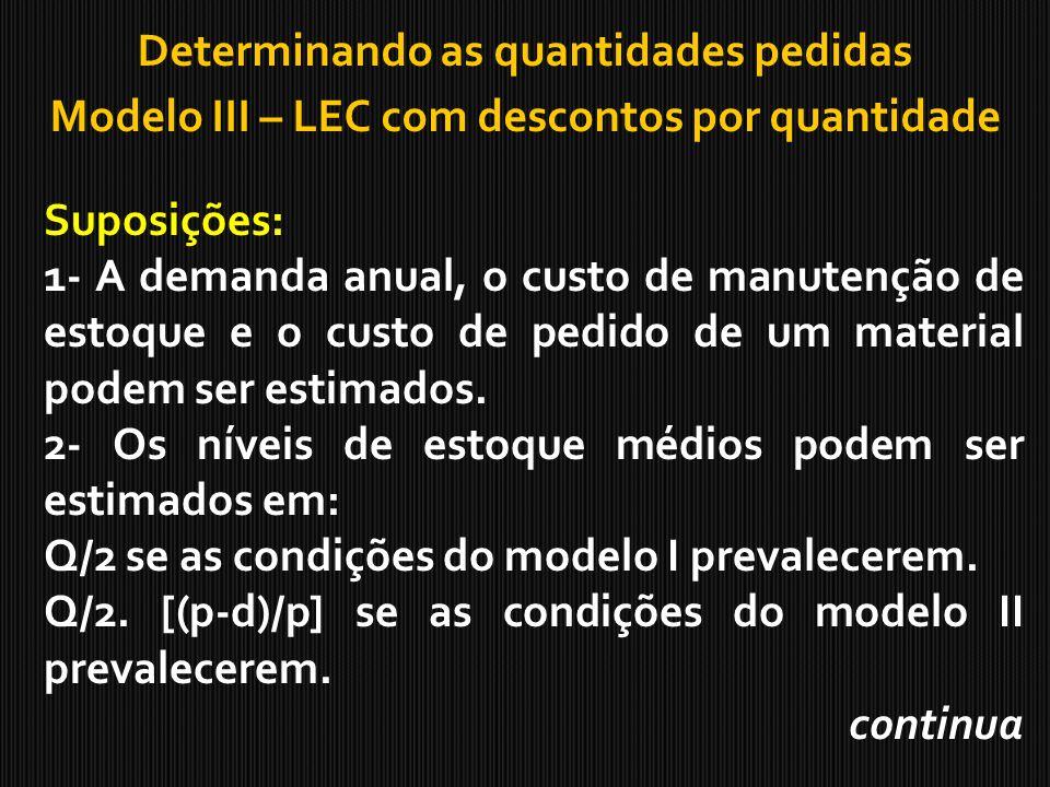 Determinando as quantidades pedidas Modelo III – LEC com descontos por quantidade Suposições: 1- A demanda anual, o custo de manutenção de estoque e o