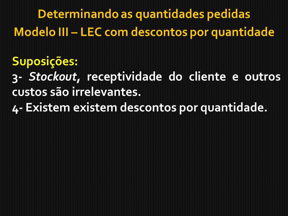 Determinando as quantidades pedidas Modelo III – LEC com descontos por quantidade Suposições: 3- Stockout, receptividade do cliente e outros custos sã