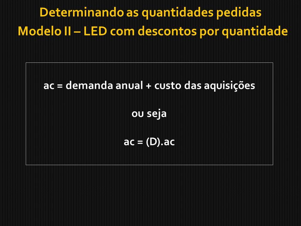 Determinando as quantidades pedidas Modelo II – LED com descontos por quantidade ac = demanda anual + custo das aquisições ou seja ac = (D).ac