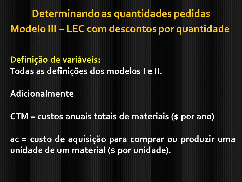 Determinando as quantidades pedidas Modelo III – LEC com descontos por quantidade Definição de variáveis: Todas as definições dos modelos I e II. Adic