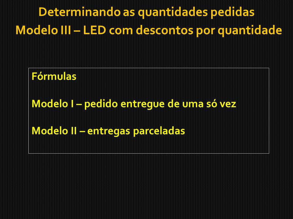 Determinando as quantidades pedidas Modelo III – LED com descontos por quantidade Fórmulas Modelo I – pedido entregue de uma só vez Modelo II – entreg