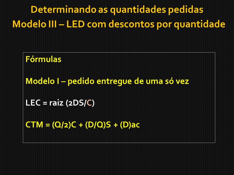 Determinando as quantidades pedidas Modelo III – LED com descontos por quantidade Fórmulas Modelo I – pedido entregue de uma só vez LEC = raiz (2DS/C)