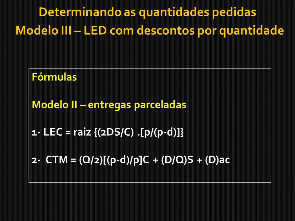 Determinando as quantidades pedidas Modelo III – LED com descontos por quantidade Fórmulas Modelo II – entregas parceladas 1- LEC = raiz {(2DS/C).[p/(