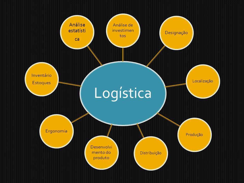 Logística Análise de investimen tos Designação LocalizaçãoProduçãoDistribuição Desenvolvi mento do produto Ergonomia Inventário Estoques Análise estat