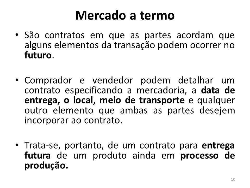 Mercado a termo São contratos em que as partes acordam que alguns elementos da transação podem ocorrer no futuro. Comprador e vendedor podem detalhar
