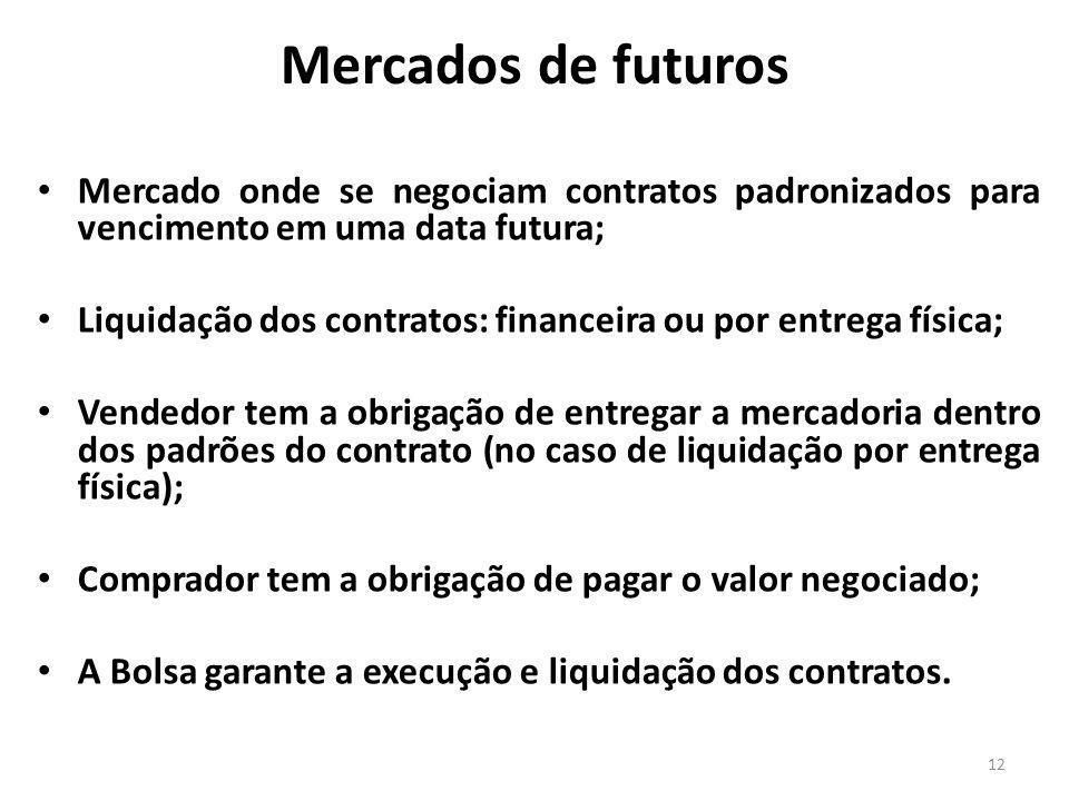 Mercados de futuros 12 Mercado onde se negociam contratos padronizados para vencimento em uma data futura; Liquidação dos contratos: financeira ou por