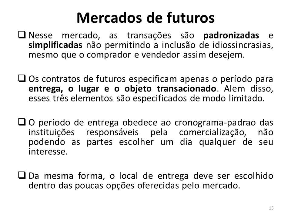 Mercados de futuros Nesse mercado, as transações são padronizadas e simplificadas não permitindo a inclusão de idiossincrasias, mesmo que o comprador
