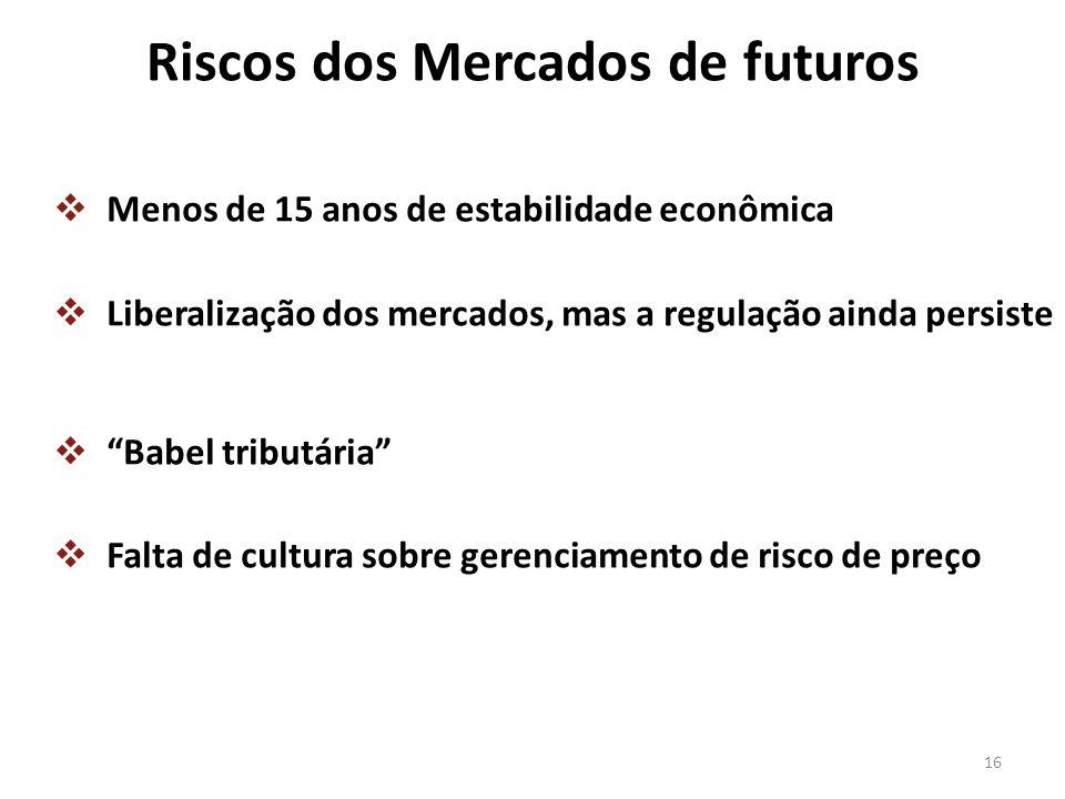 Riscos dos Mercados de futuros 16 Menos de 15 anos de estabilidade econômica Liberalização dos mercados, mas a regulação ainda persiste Babel tributár
