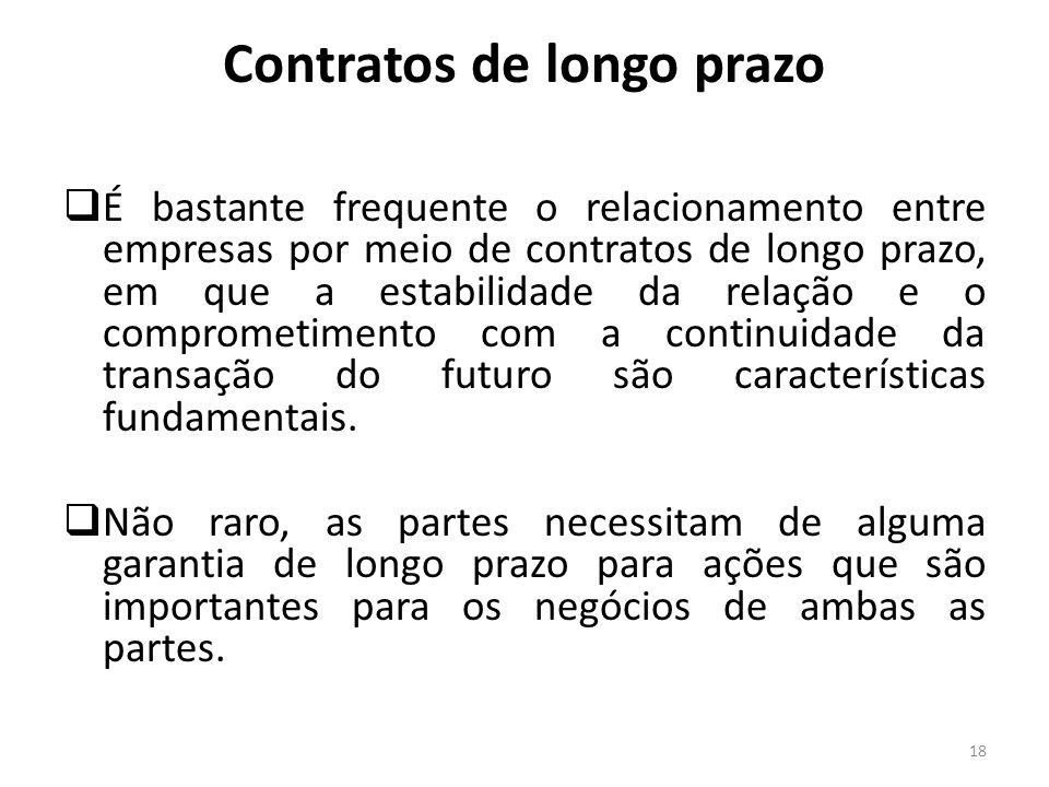 Contratos de longo prazo É bastante frequente o relacionamento entre empresas por meio de contratos de longo prazo, em que a estabilidade da relação e