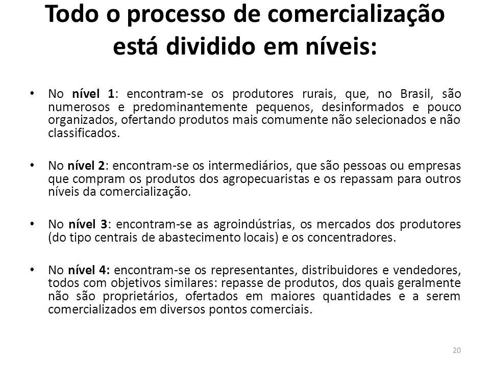 Todo o processo de comercialização está dividido em níveis: No nível 1: encontram-se os produtores rurais, que, no Brasil, são numerosos e predominant