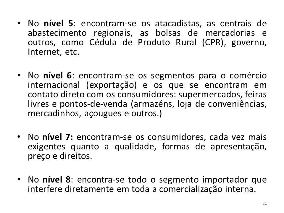 No nível 5: encontram-se os atacadistas, as centrais de abastecimento regionais, as bolsas de mercadorias e outros, como Cédula de Produto Rural (CPR)
