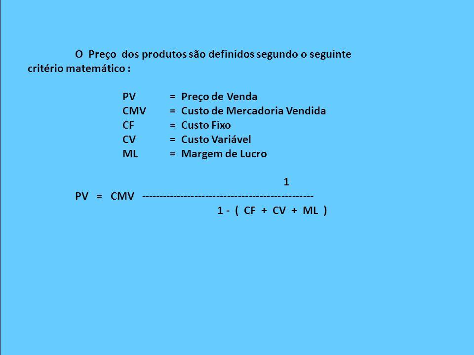 O Preço dos produtos são definidos segundo o seguinte critério matemático : PV = Preço de Venda CMV= Custo de Mercadoria Vendida CF= Custo Fixo CV= Cu