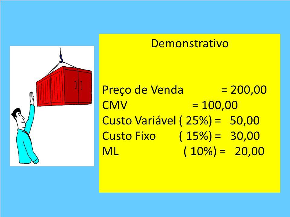 Demonstrativo Preço de Venda = 200,00 CMV = 100,00 Custo Variável ( 25%) = 50,00 Custo Fixo ( 15%) = 30,00 ML ( 10%) = 20,00