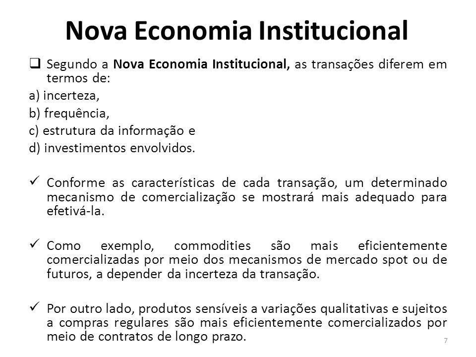 Nova Economia Institucional Segundo a Nova Economia Institucional, as transações diferem em termos de: a) incerteza, b) frequência, c) estrutura da in