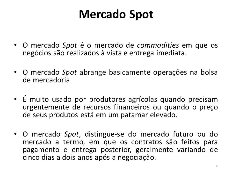 Mercado Spot O mercado Spot é o mercado de commodities em que os negócios são realizados à vista e entrega imediata. O mercado Spot abrange basicament