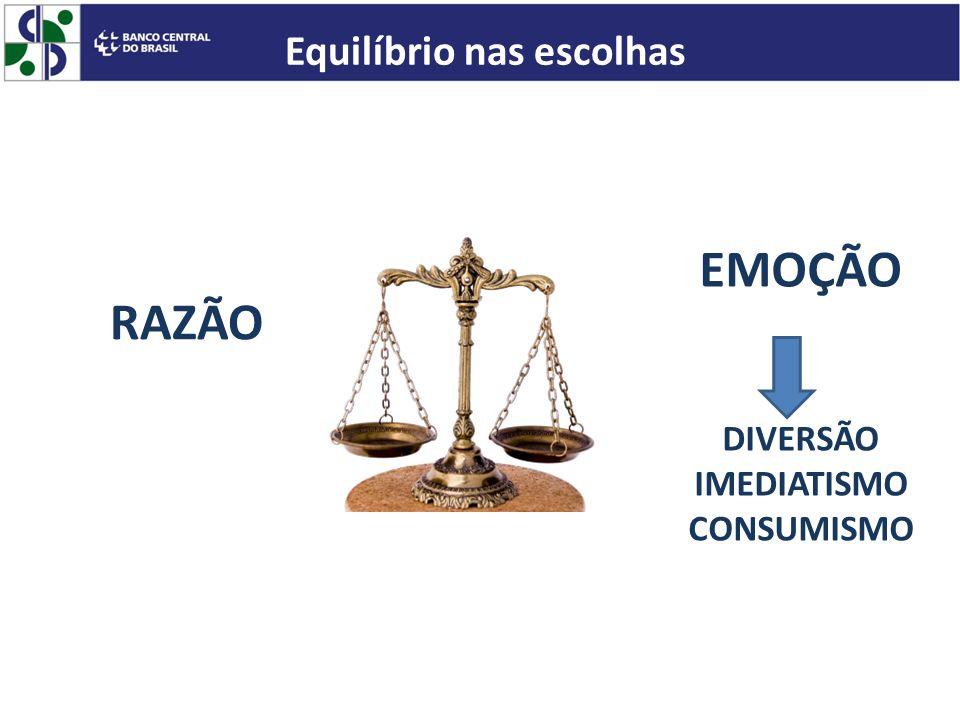 RAZÃO EMOÇÃO DIVERSÃO IMEDIATISMO CONSUMISMO Equilíbrio nas escolhas